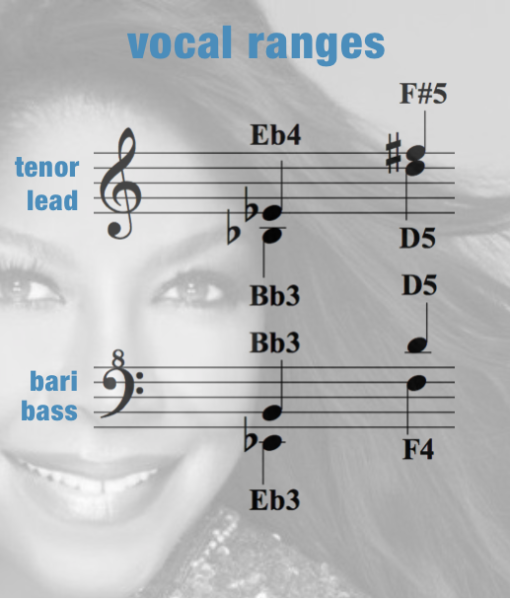 ALBC – Vocal Range – Women