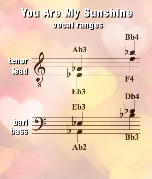 YAMS – M – Vocal Ranges rev