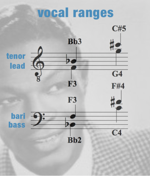 ALBC – Vocal Range – Men