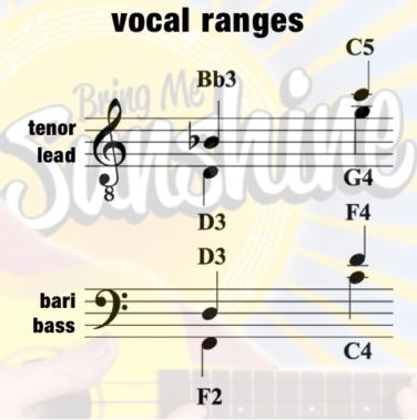 Bring Me Sunshine – Vocal Ranges – Men