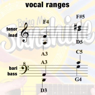 Bring Me Sunshine – Vocal Ranges – Women