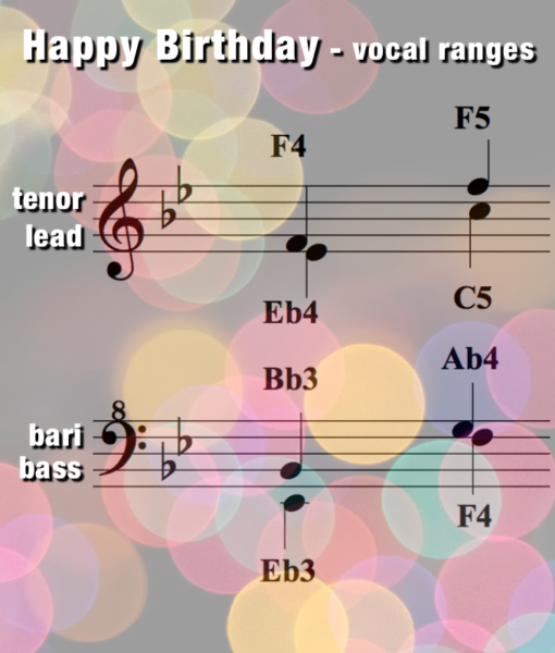 HBD – W – Vocal Ranges rev
