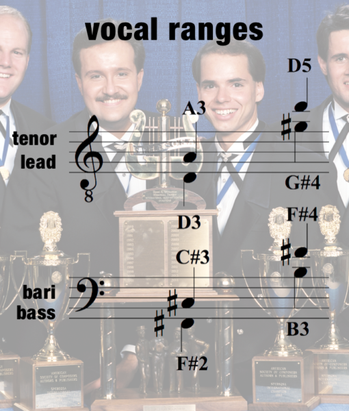 HMB – Vocal Range – Men