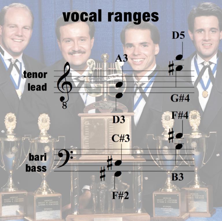 HMB – Vocal Range – Men