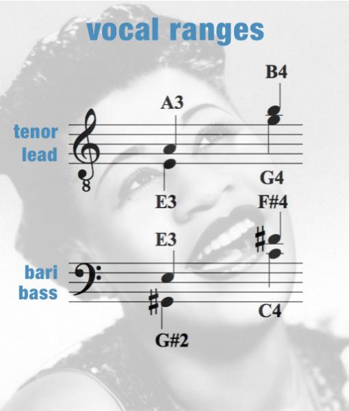 LFAB – Vocal Range – Men
