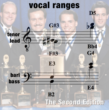 Let There Be Peace On Earth -Vocal Ranges- Men