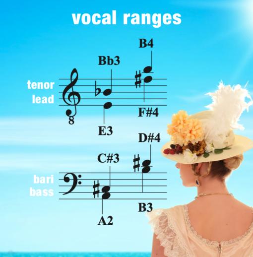 POMH – Vocal Range – Men