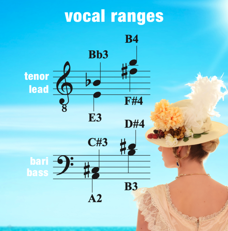 POMH – Vocal Range – Men