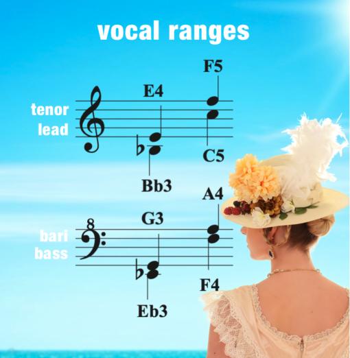 POMH – Vocal Range – Women