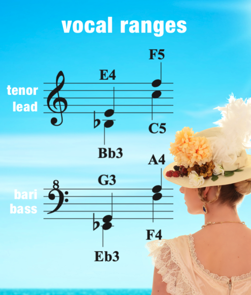 POMH – Vocal Range – Women