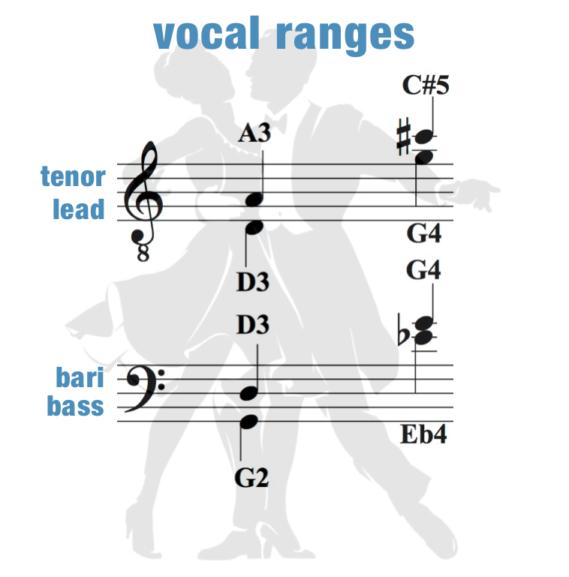 Pick – Vocal Range – Men – Bugle Verse