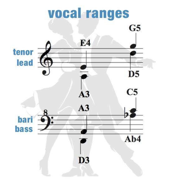 Pick – Vocal Range – Women