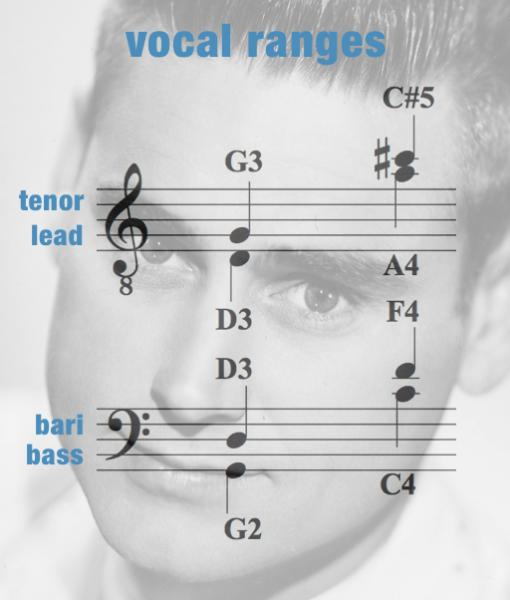 TRIO – Vocal Range – Men
