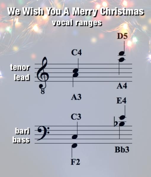 WWMC – M – Vocal Rangesrev