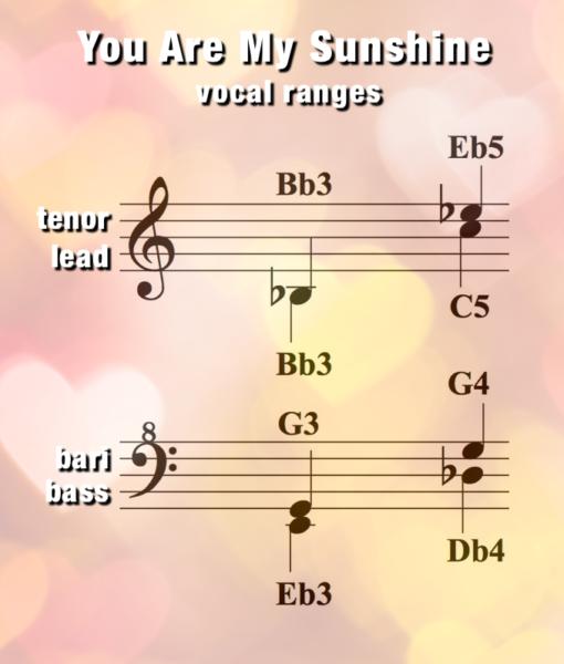 YAMS – W – Vocal Ranges rev